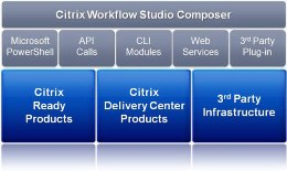 citrix-workflow-studio-composer